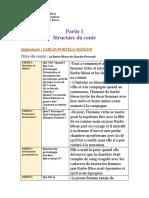 Structure du conte - Carlos Portela