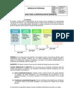 PER DOC 2.4 MODELO CAUSAL PARA LA INVESTIGACIÓN