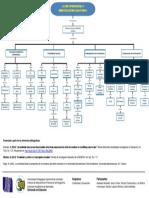 TEMA 4-Grupo 2.pdf