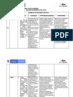 Copia de BALANDE  CICLO I PROGRAMA TODOS A APRENDER - Lecciones aprendidas (3)