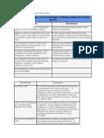Comprensión de la resolcción 1207 de 2014 SANAMIENTO AMBIENTAL