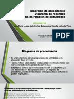 Exposición Diagrama de precedencia, diagrama de recorrido y diagrama  de relación