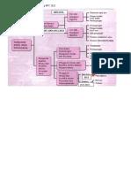 Analisis SPM Kertas 2 T4 Bab 3 Skop PPt 2020