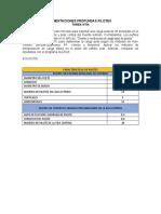 CIMENTACIONES PROFUNDAS PILOTES.docx