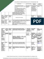 CRONOGRAMA DE EVALUACIONES 2do año A-B-C 2do corte 3MP (1).pdf