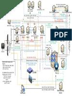 Communication_Flow_XenDesktop5_wip2