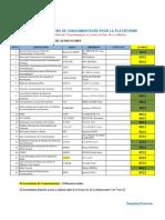 dtails-scoring-plateforme-associations-consommateurs-aes-sonel