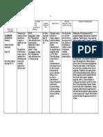 Midwifery pharmacology-1