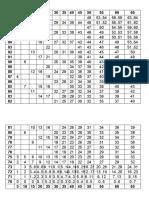 transmutation table 1