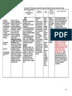 Midwifery pharmacology-20
