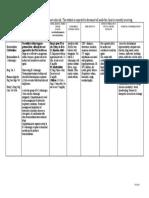 Midwifery pharmacology-23