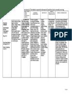 Midwifery pharmacology-13