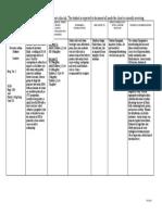 Midwifery pharmacology-10