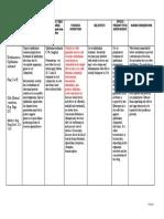 Midwifery pharmacology-38