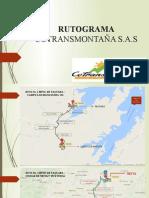 RUTOGRAMA COTRANSMONTAÑA SAS.pptx
