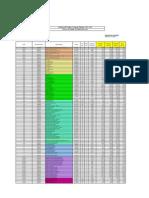 ADP Price List Without Braun-1st Jul'10
