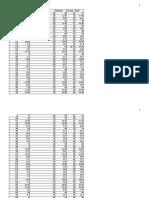 IBM-313 Marks