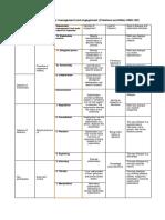 Stakeholders Ignorance.pdf
