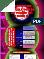 Clasificación de los sonidos.pdf