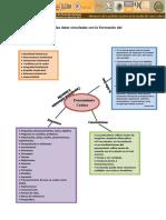 63464527-Producto-4-Mapa-conceptual-de-Pensamiento-Critico.doc