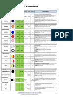 TABLA DE SUMINOX PERÚ EQUIVALENCIAS.pdf
