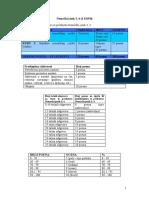 Bewertung Lehrveranstaltungen  Syntax 2014 - 15