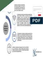 Protecctiones Eléctricas V2.pdf