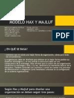 MODELO HAX Y MAJLUF