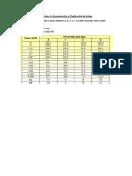 clasificacion de suelos - ejercicio