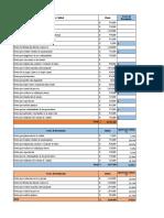 Lista de costos de calidad_Wilmer Pupo