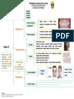 Clase III- Cuadro sinóptico.pdf