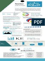 FMCG infographic