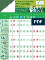 Uso de Equipos de Protección Personal (EPP) - Versión Actualizada.pdf