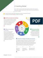 [DLP Resource] Challenge-based Coaching Model