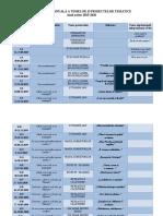 0_planificare_anuala_a_temelor