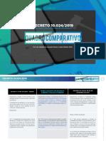 ANEXO_1_243_GRUPO_JML_DECRETO_10024_2019_Quadro_Comparativo
