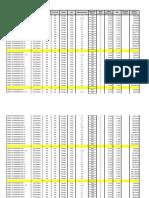 Tabela de área de união flangeada X classe de pressão