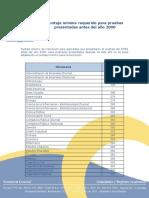 ICFES minimo antes del año 2000