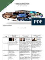 CUADRO COMPARATIVO ACTIVIDAD 3.pdf
