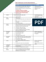 BUILDSMART Minimum System Requirements