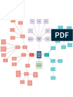 mapa mental motores.pdf