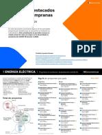 BNamericas_Top_Licitaciones_Actualizadas_Mayo_2020