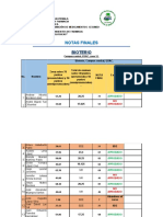 Notas Finales, Bioterio, USAC. 1S 2020