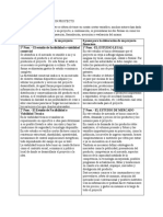 CUADRO COMPARATIVO DE PASOS PARA REALIZAR UN PROYECTOS DE INVERSION