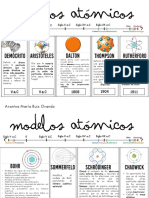 Modelos_atomicos_DEMOCRITO_ARISTOTELES