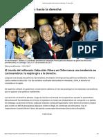 América Latina mira hacia la derecha - France 24
