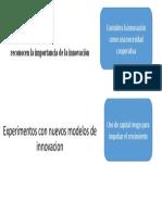 analisis icompromisos 2