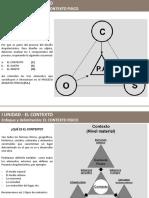 contexto clase 1.pdf