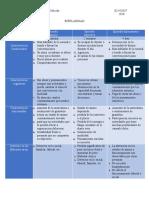 Factores del Trastorno de Bipolaridad