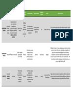 Sindromes Neurologicos Motores.pdf